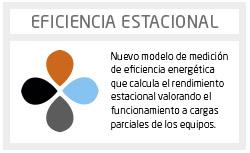 eficiencia-estacional