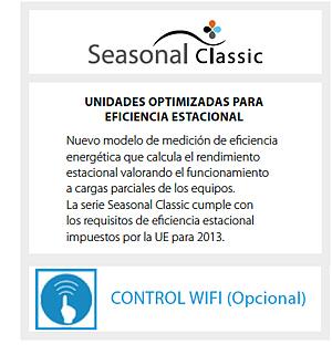 Eficiencia-estacional-2015-OK